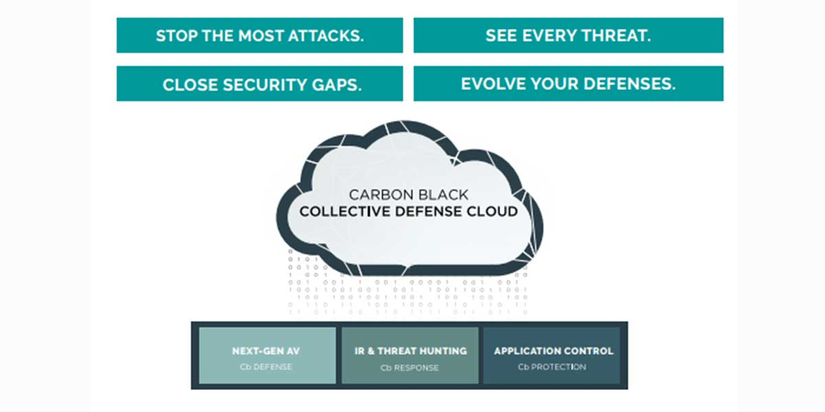 carbon_black_security_platform