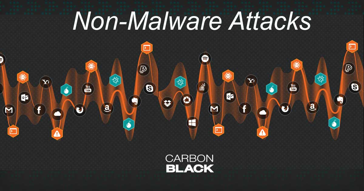 What Is A Non Malware Or Fileless Attack Carbon Black