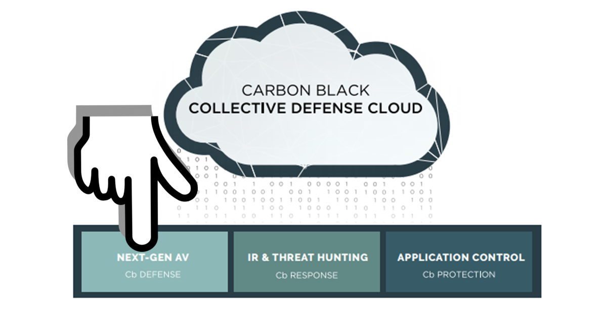 Carbon Black Collective Defense Cloud