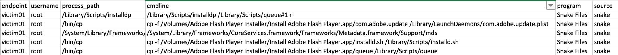 db:: 424::Limit concurrent vCenter tasks xm - Hivmr