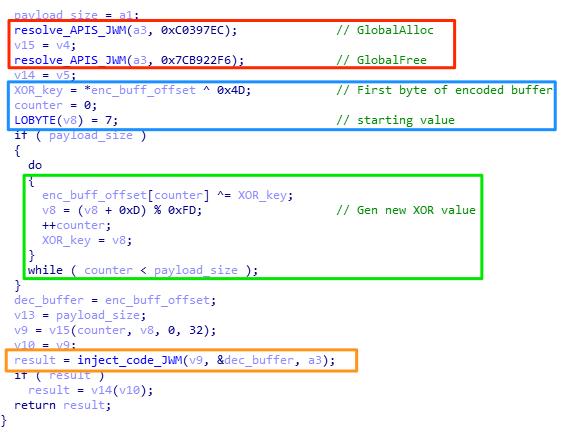Threat Analysis: ROKRAT Malware | Carbon Black